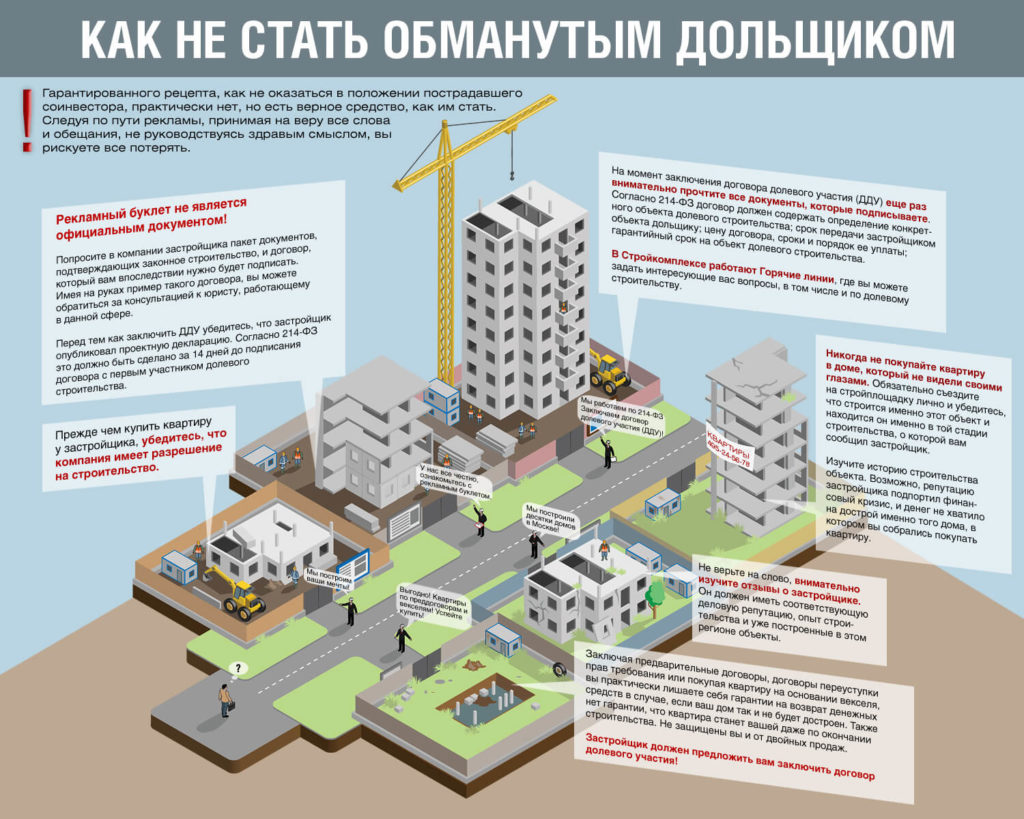 нормы строительства жилого дома