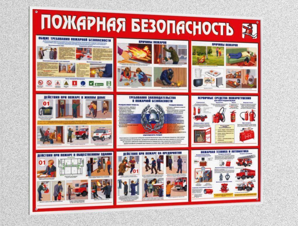 снип 12 03 безопасность труда в строительстве