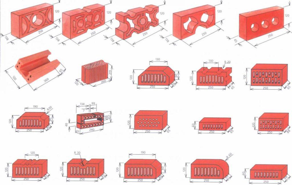 строительство домов из кирпича под ключ проекты